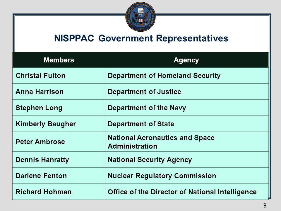 NISPPAC Government Representatives