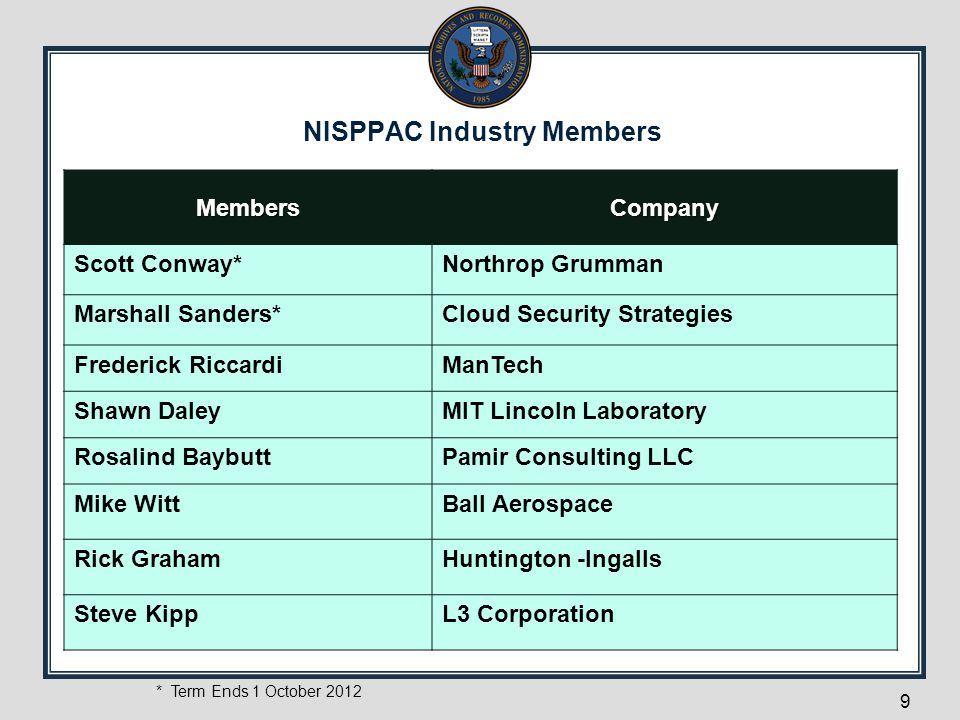 NISPPAC Industry Members