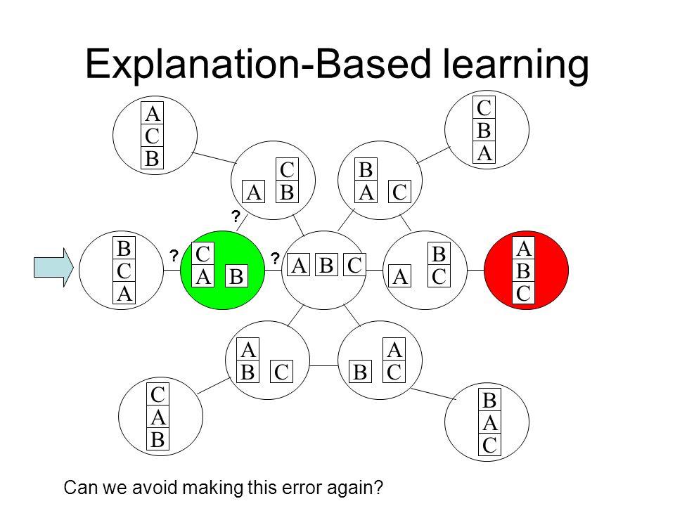 Explanation-Based learning
