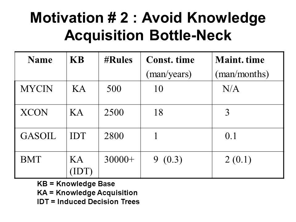 Motivation # 2 : Avoid Knowledge Acquisition Bottle-Neck