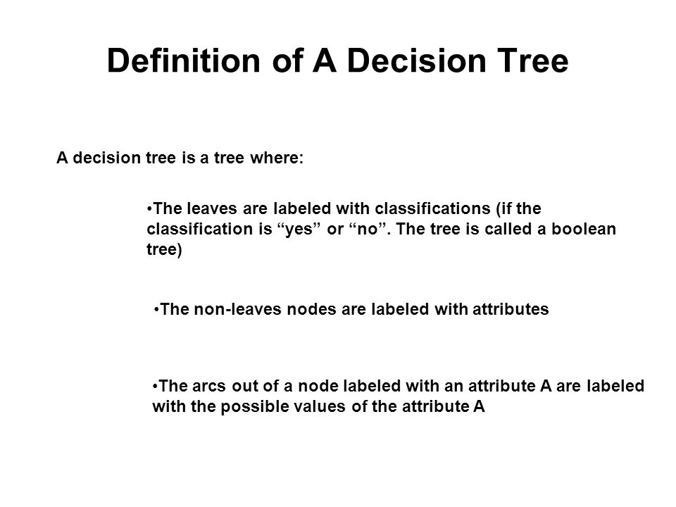 Definition of A Decision Tree