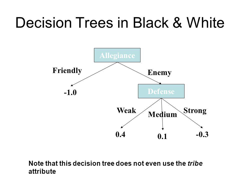 Decision Trees in Black & White