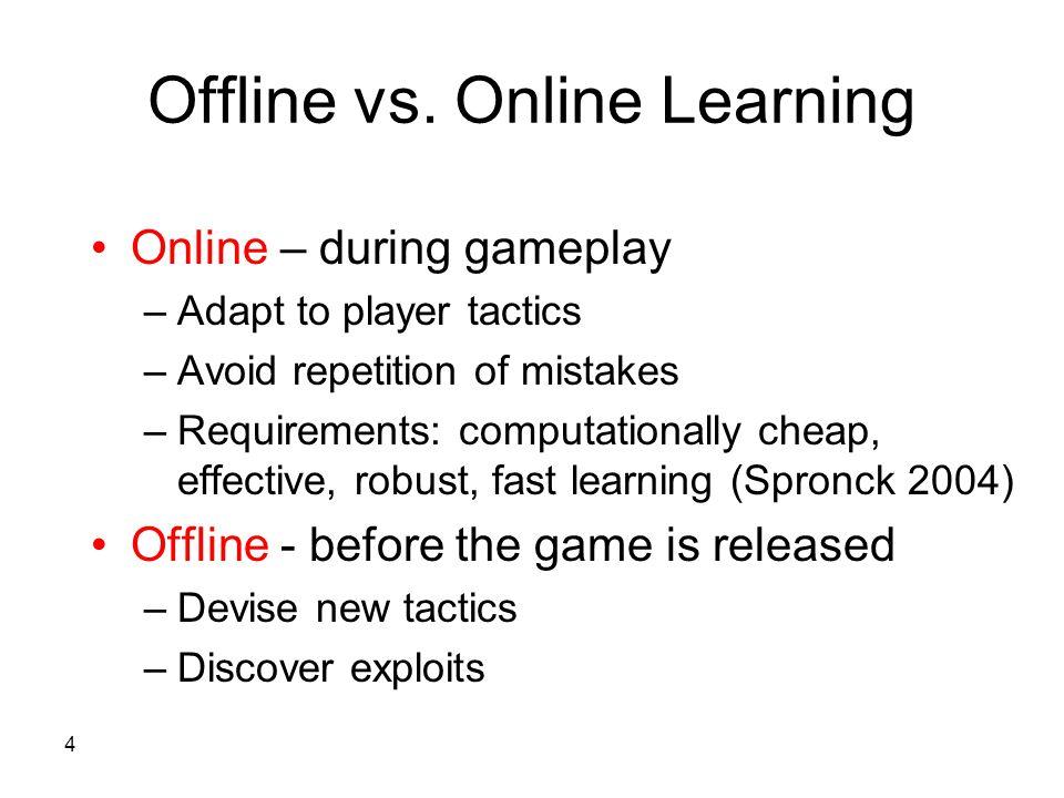 Offline vs. Online Learning