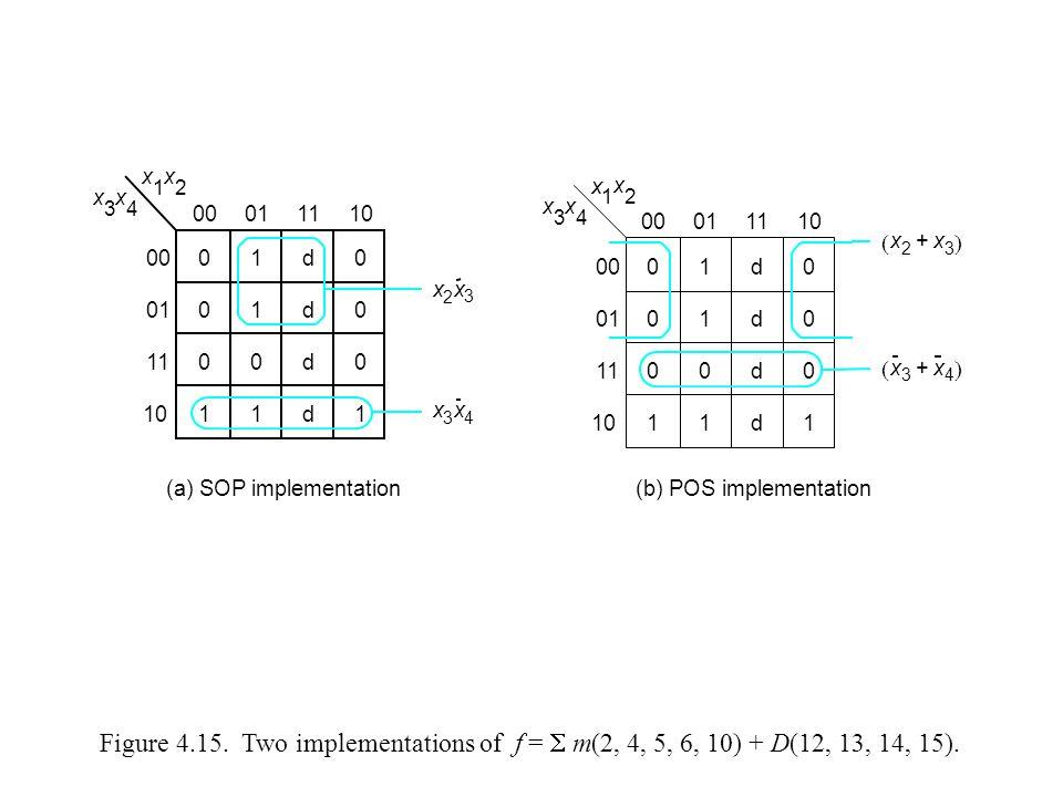 x 1. 2. 3. 4. 00. 01. 11. 10. d. (a) SOP implementation. x. x. 1. 2. x. x. 3. 4. 00.