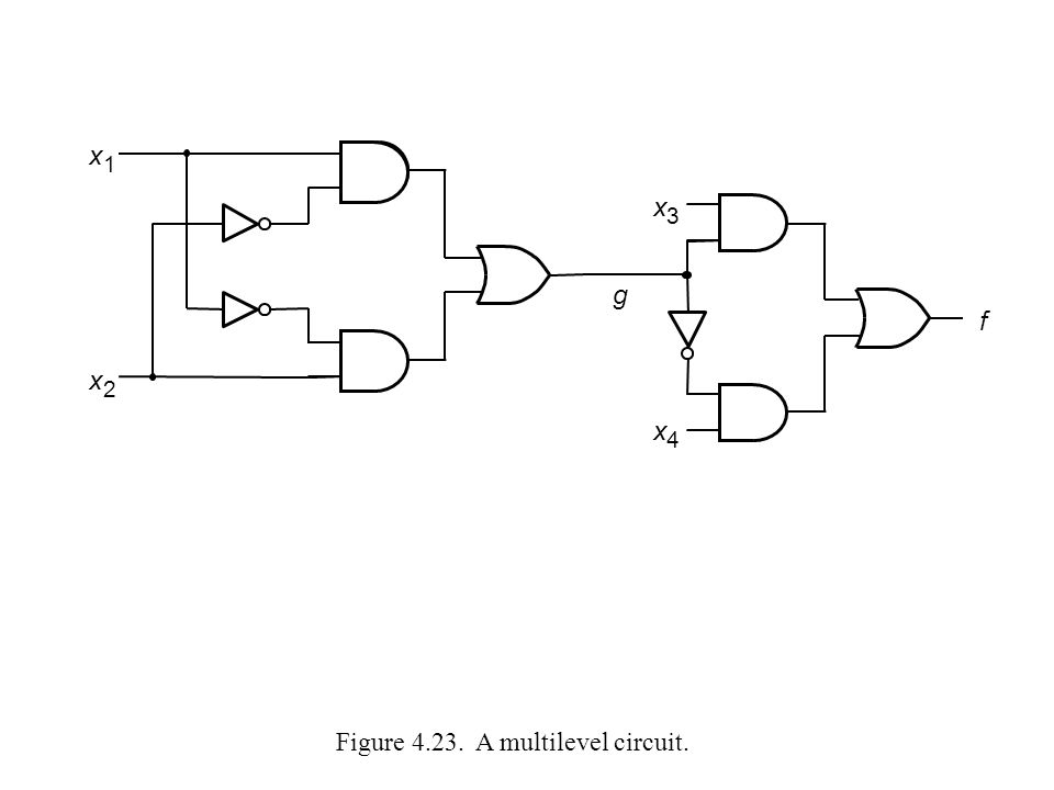x 1 2 3 4 f g Figure 4.23. A multilevel circuit.