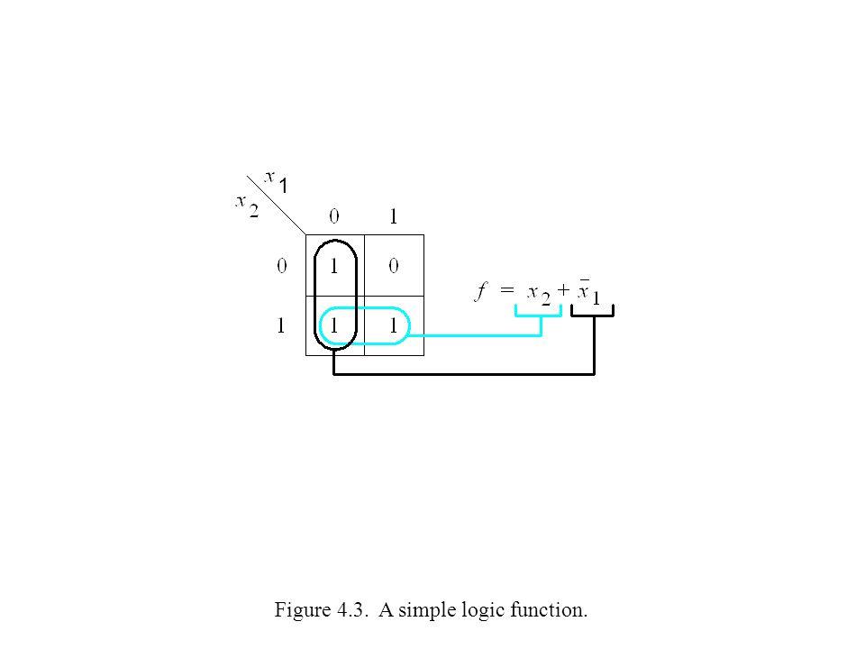 Figure 4.3. A simple logic function.