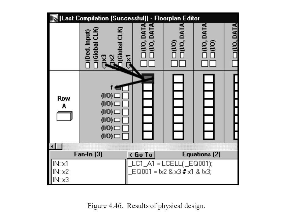 Figure 4.46. Results of physical design.