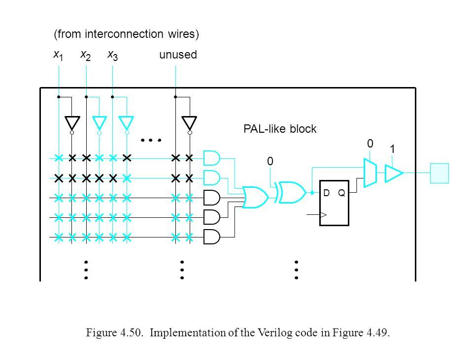 Figure 4.50. Implementation of the Verilog code in Figure 4.49.