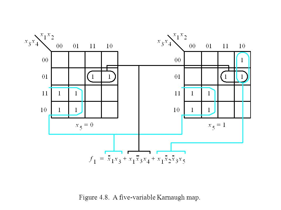 Figure 4.8. A five-variable Karnaugh map.