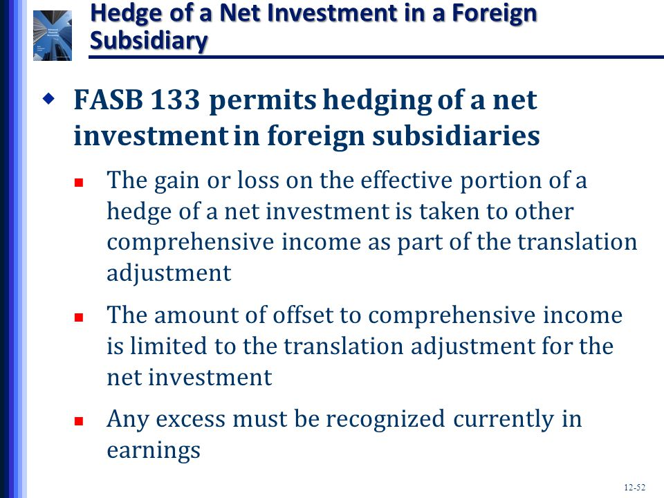 Hedge of a Net Investment in a Foreign Subsidiary
