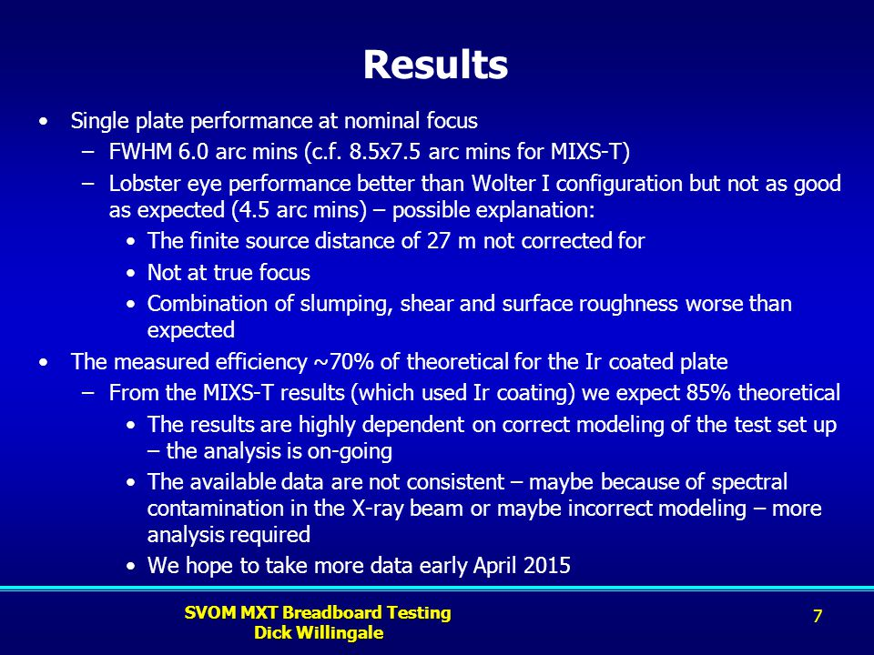 Results Single plate performance at nominal focus