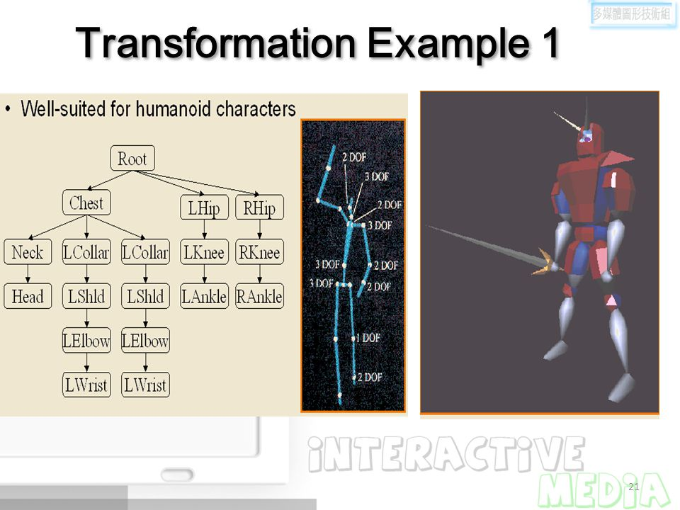 Transformation Example 1