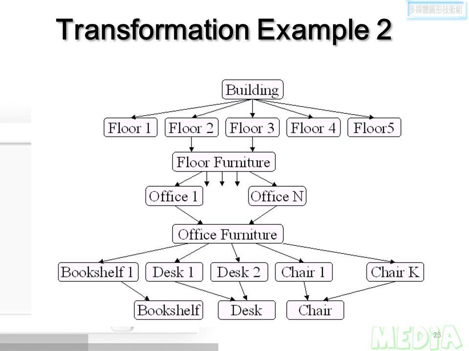 Transformation Example 2