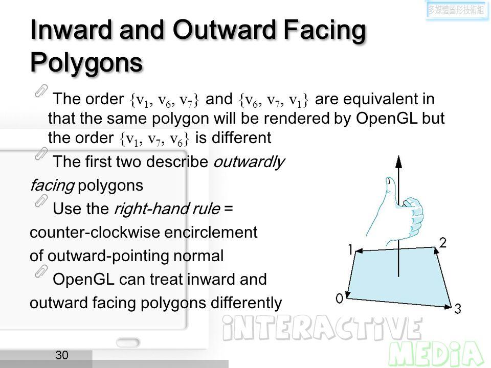 Inward and Outward Facing Polygons