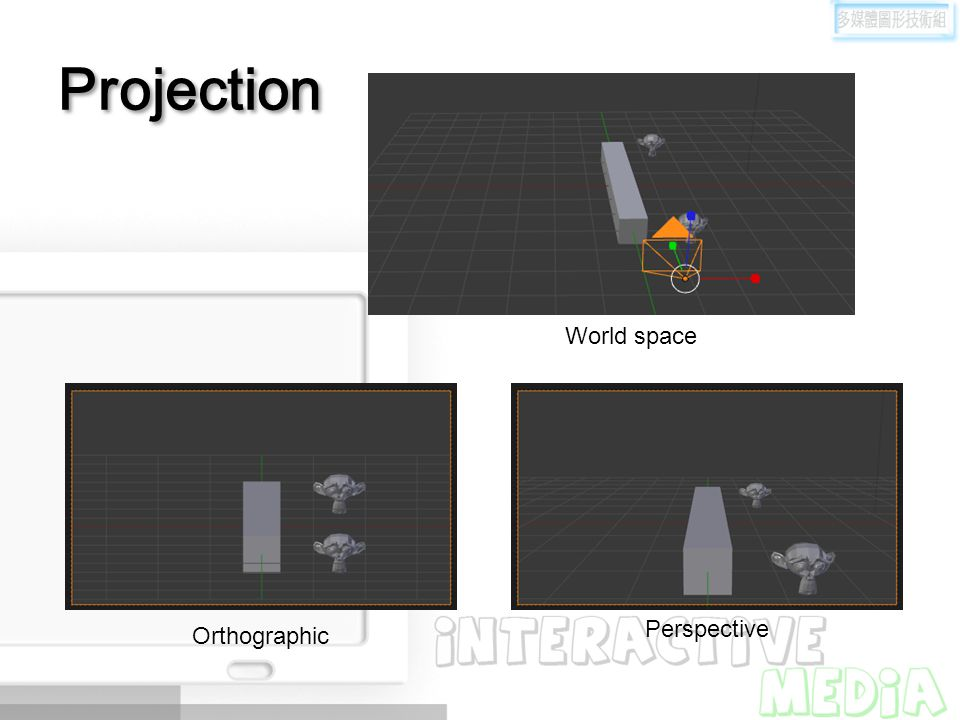 Projection World space Perspective Orthographic
