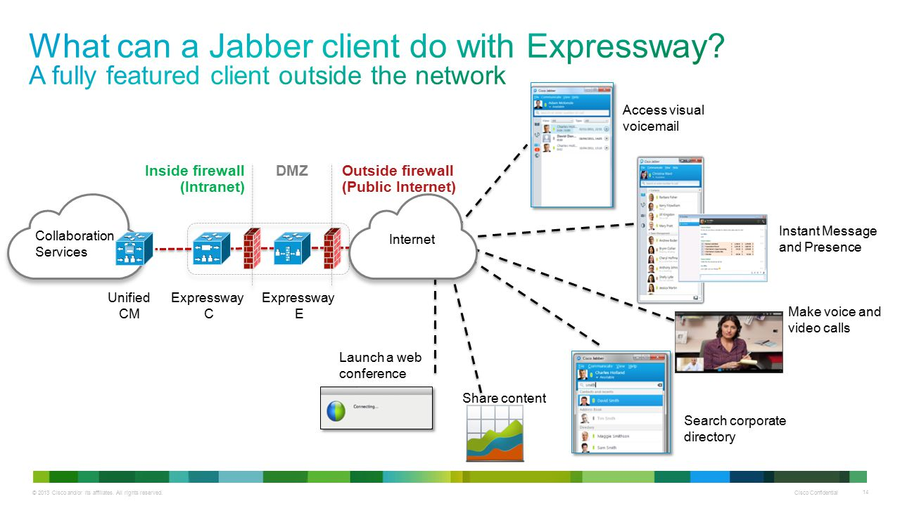 What can a Jabber client do with Expressway