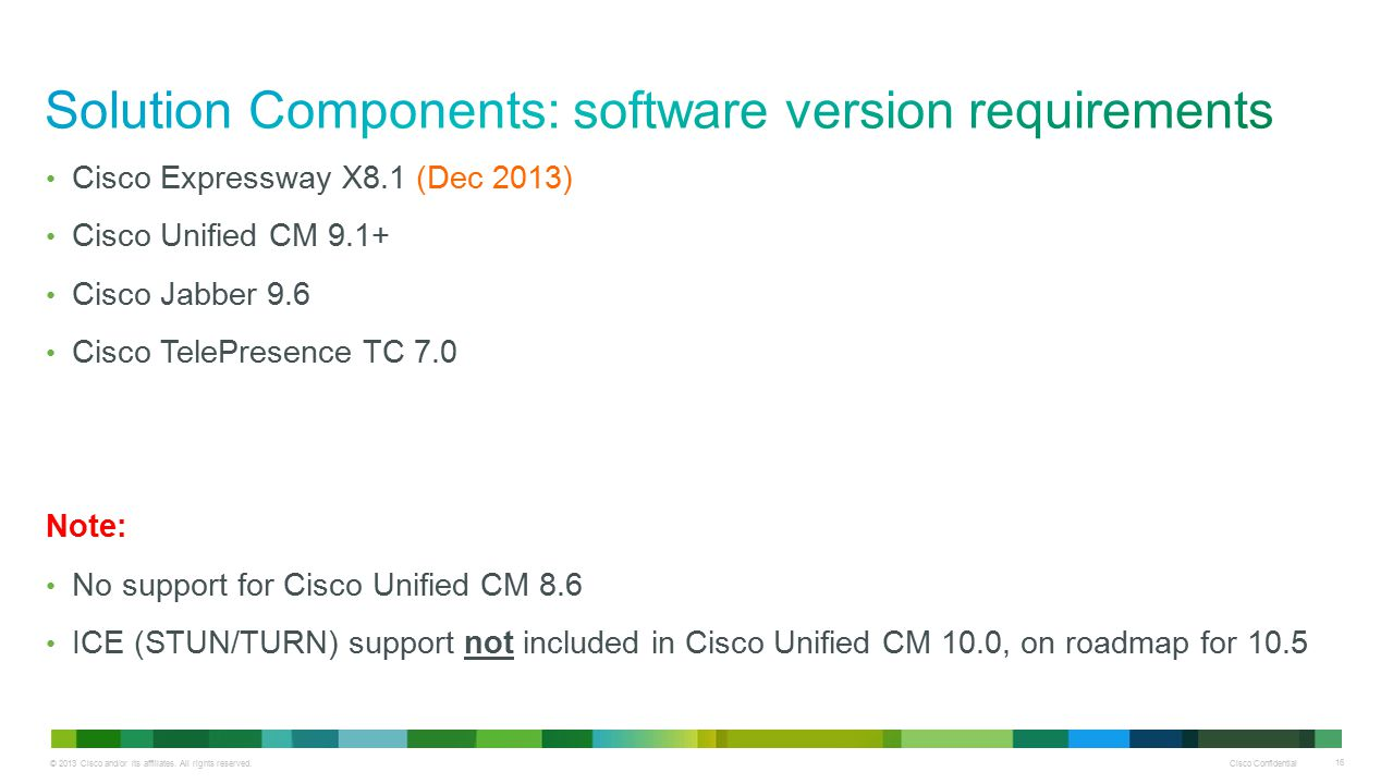 Solution Components: software version requirements