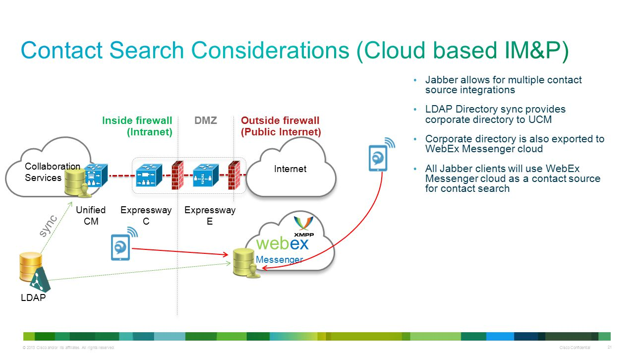 Contact Search Considerations (Cloud based IM&P)