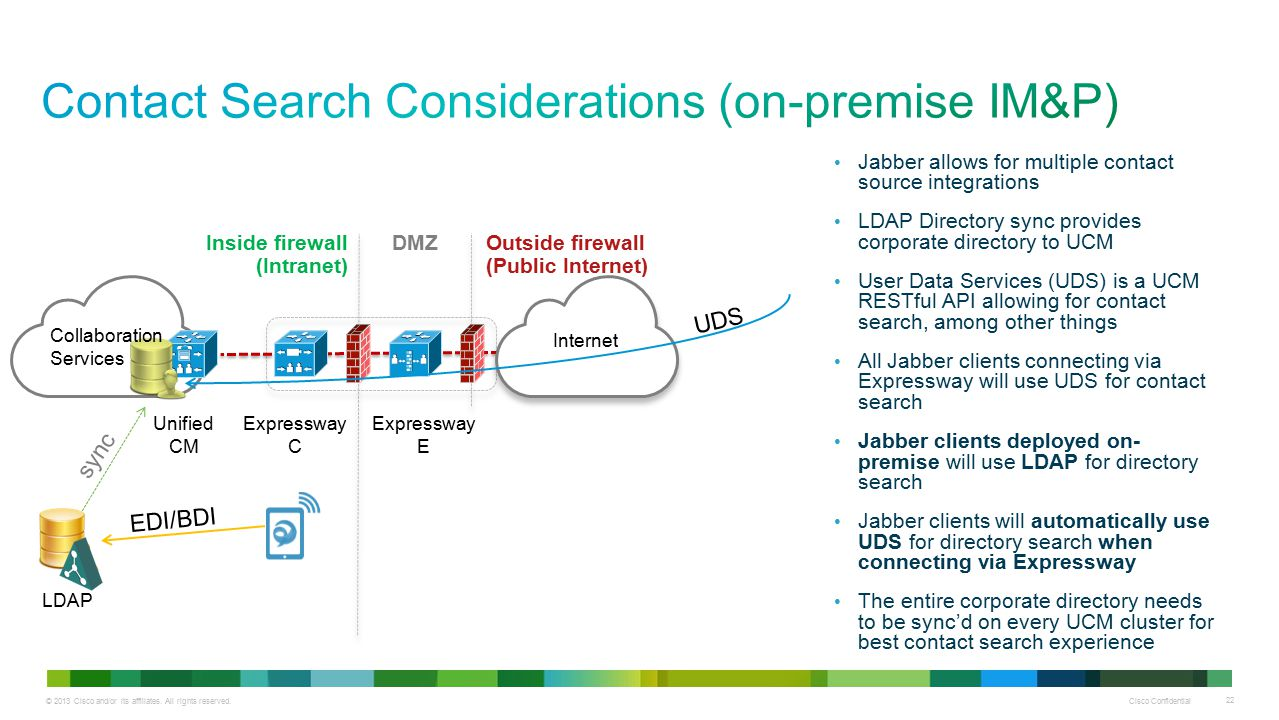 Contact Search Considerations (on-premise IM&P)