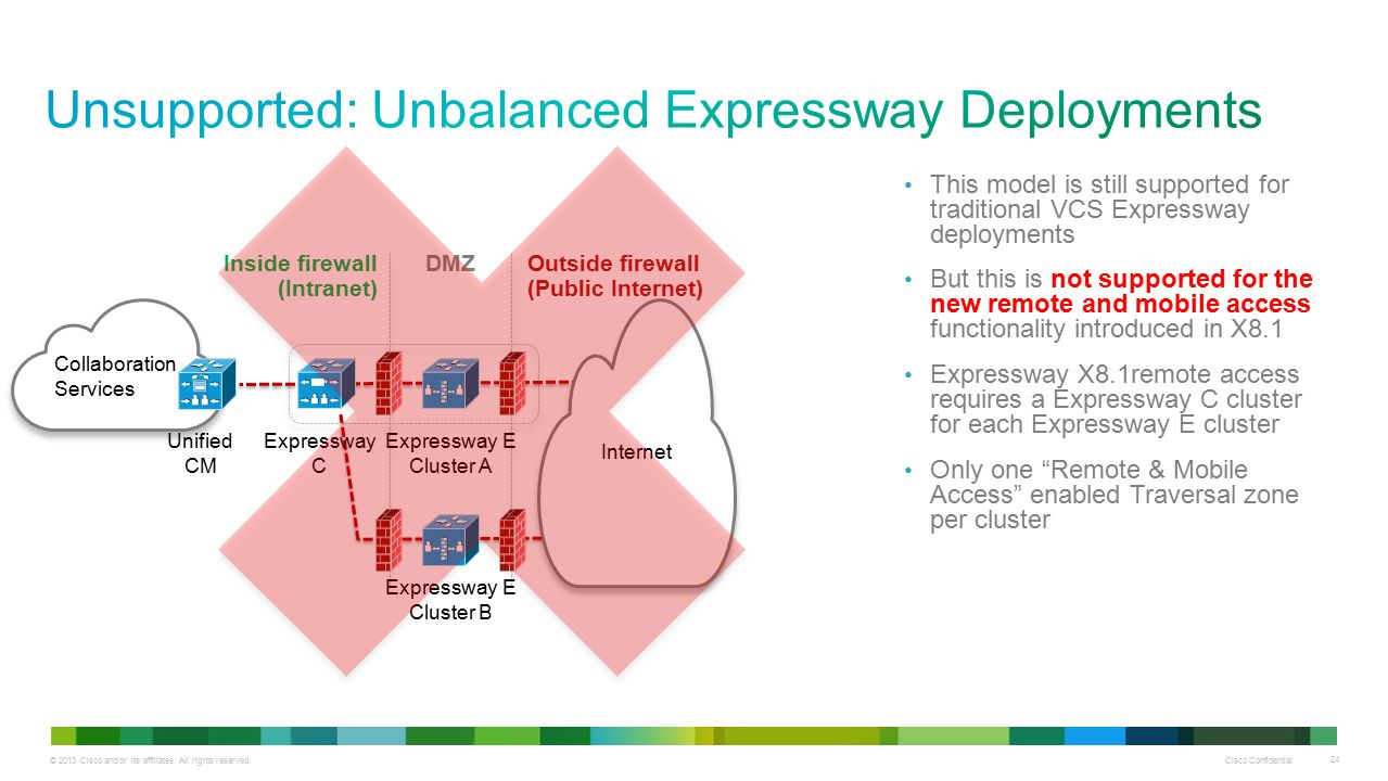 Unsupported: Unbalanced Expressway Deployments