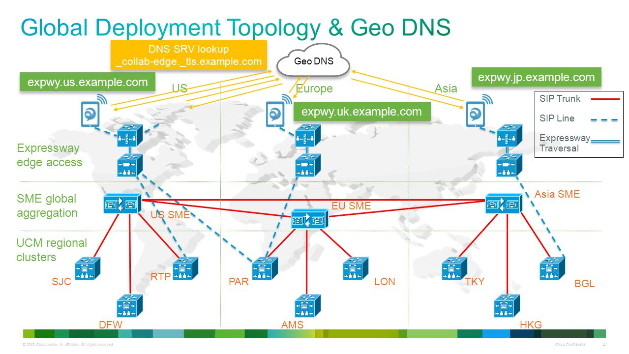 Global Deployment Topology & Geo DNS