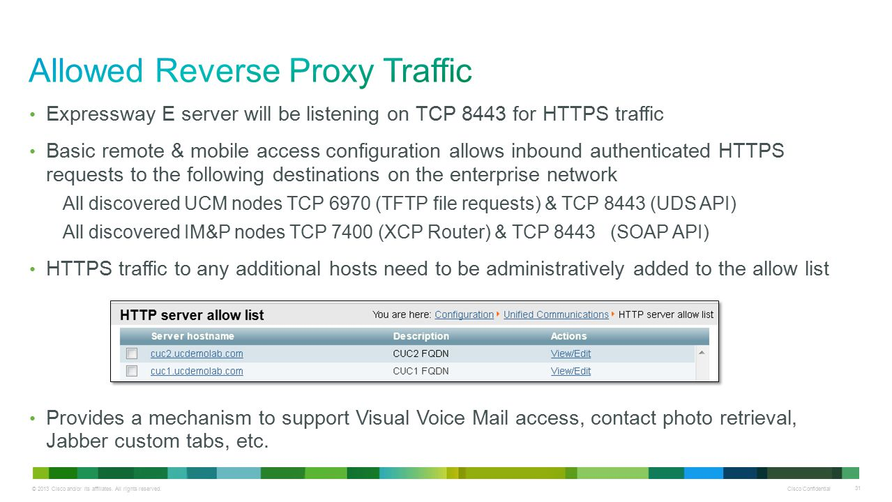 Allowed Reverse Proxy Traffic