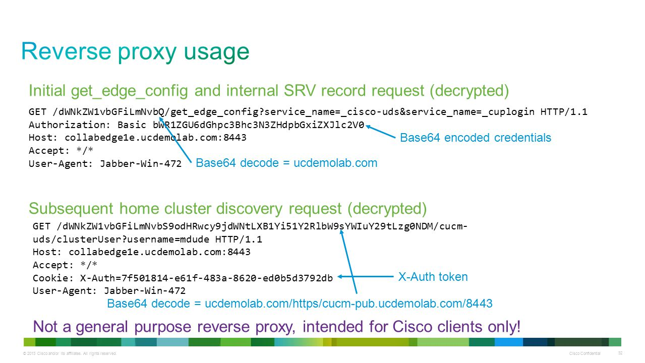 Reverse proxy usage Initial get_edge_config and internal SRV record request (decrypted)