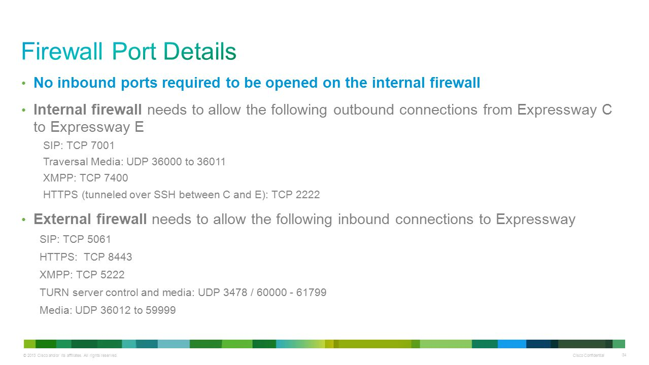 Firewall Port Details No inbound ports required to be opened on the internal firewall.