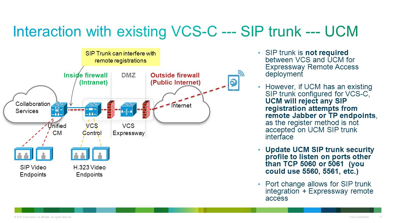 Interaction with existing VCS-C --- SIP trunk --- UCM