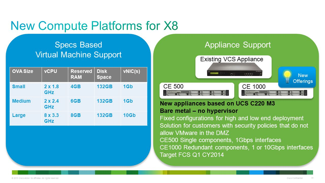 New Compute Platforms for X8