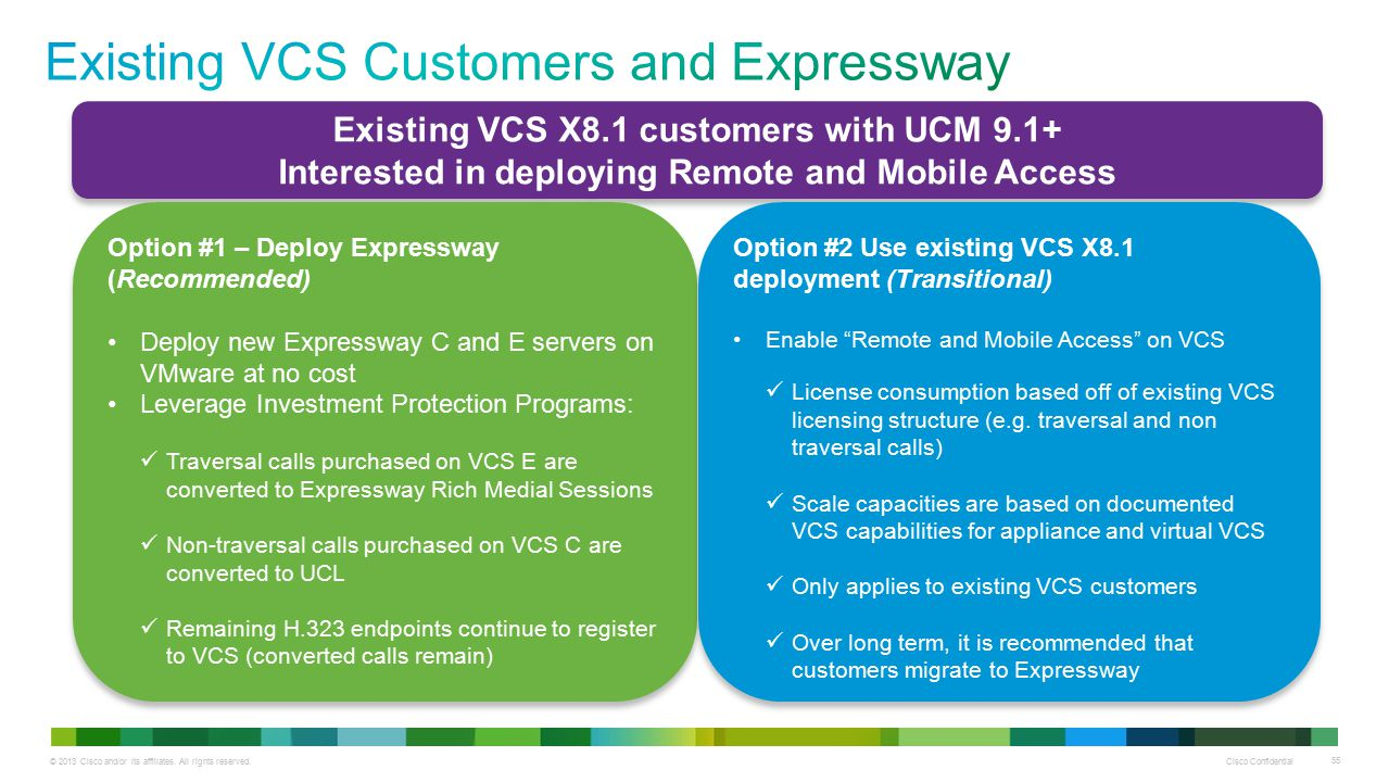 Existing VCS Customers and Expressway