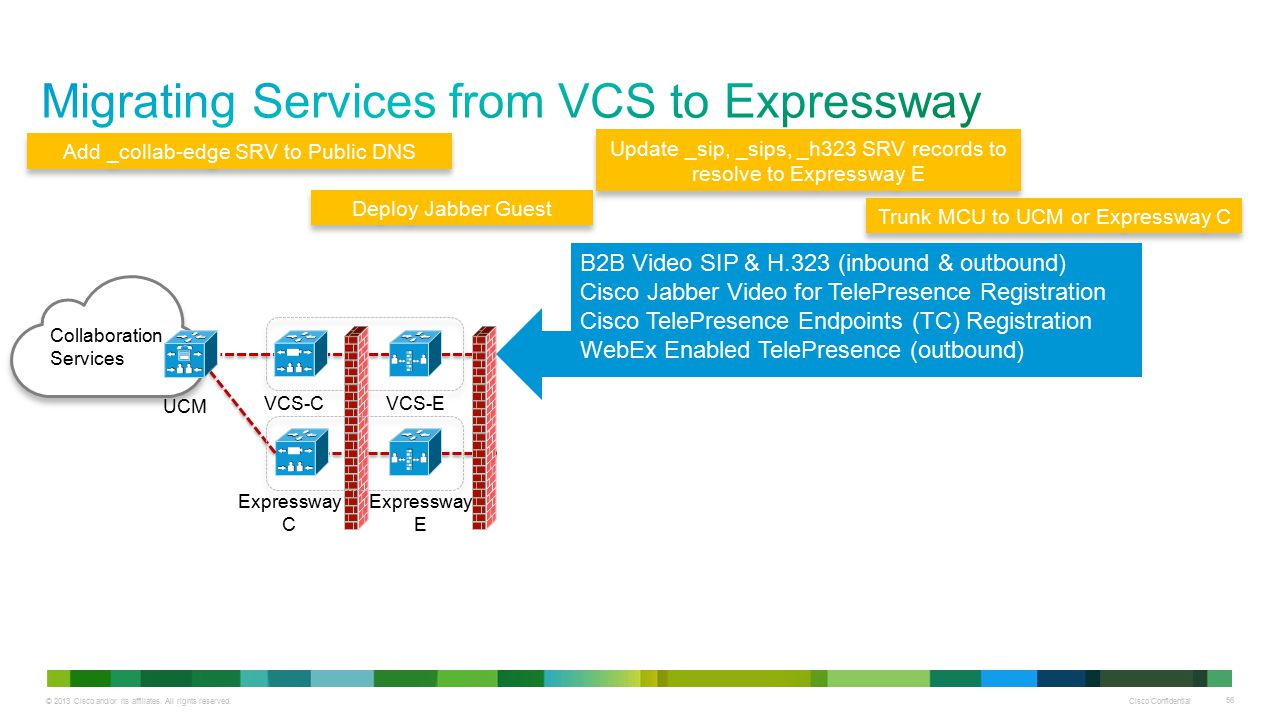 Migrating Services from VCS to Expressway