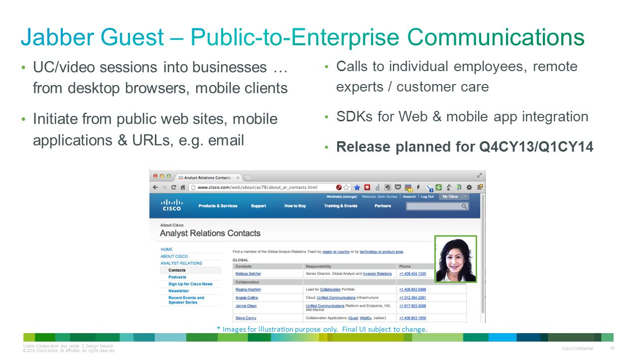 Jabber Guest – Public-to-Enterprise Communications