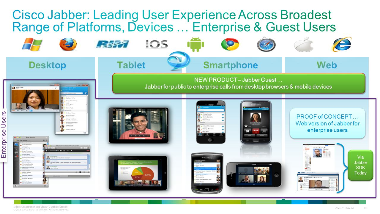 Cisco Jabber: Leading User Experience Across Broadest Range of Platforms, Devices … Enterprise & Guest Users