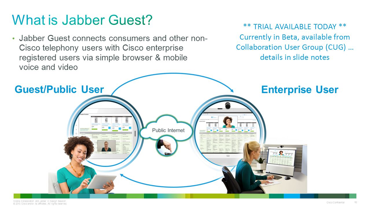 What is Jabber Guest Guest/Public User Enterprise User