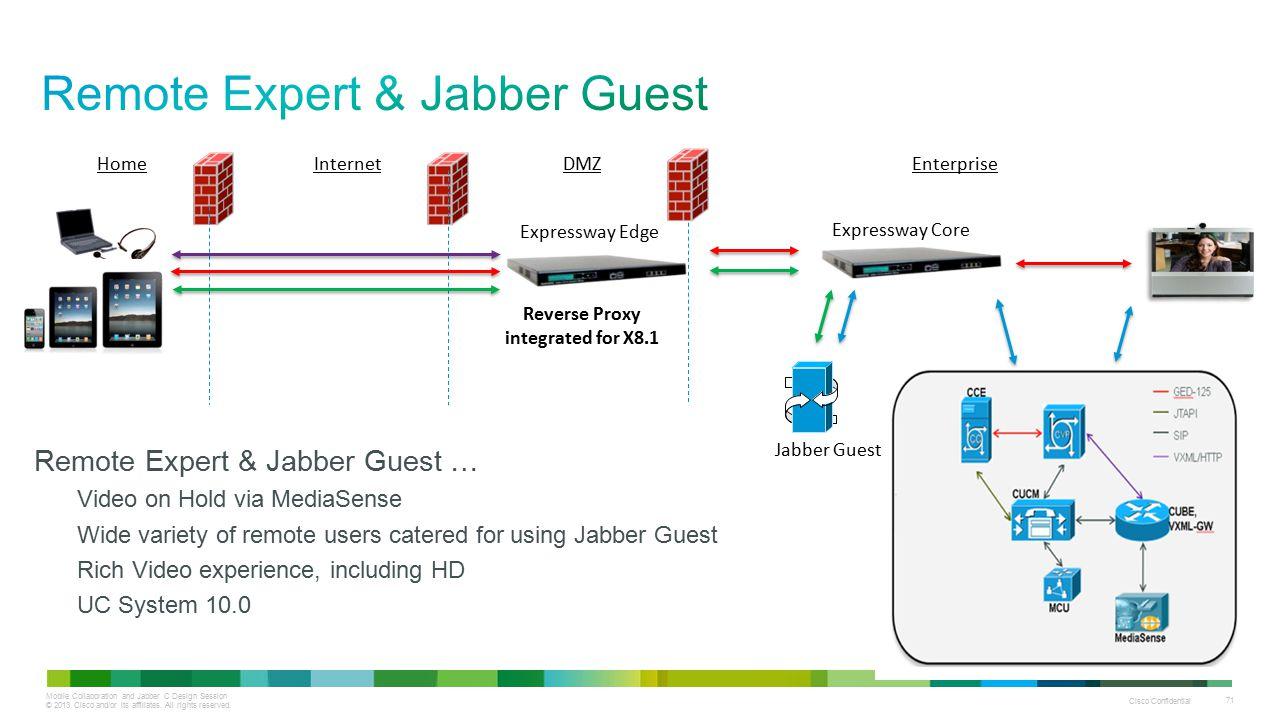 Remote Expert & Jabber Guest