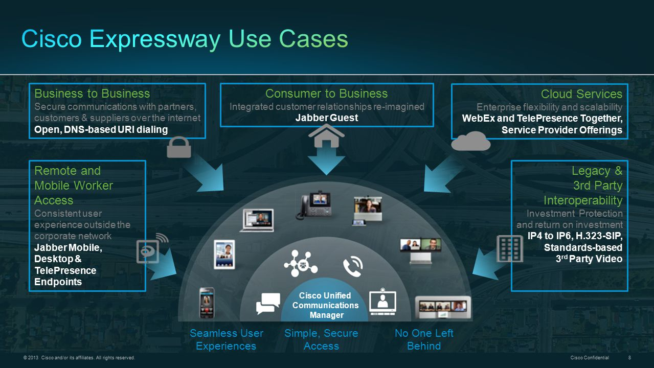 Cisco Expressway Use Cases