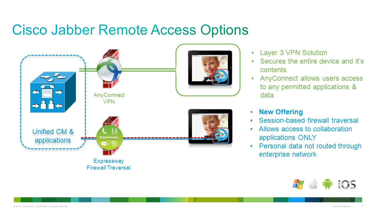 Cisco Jabber Remote Access Options