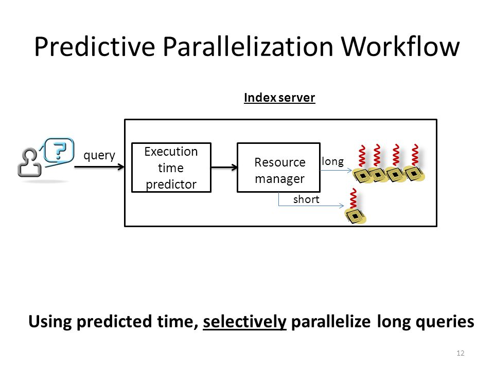 Predictive Parallelization Workflow