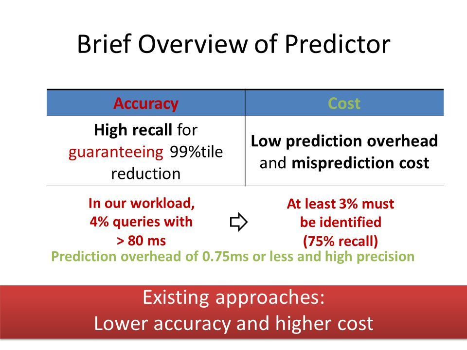 Brief Overview of Predictor