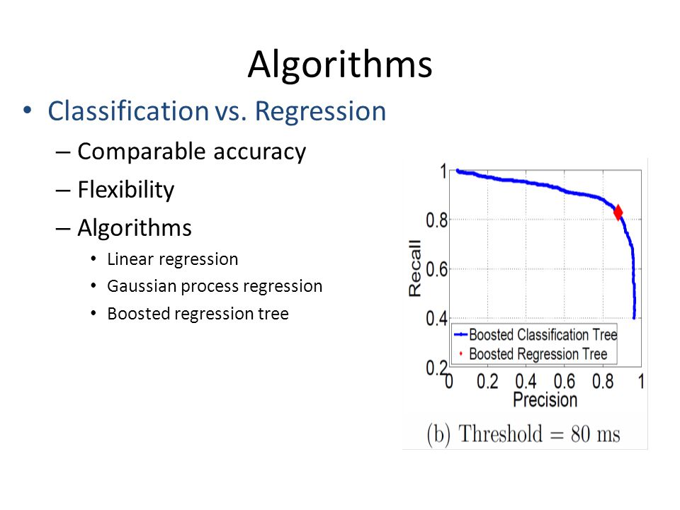 Algorithms Classification vs. Regression Comparable accuracy