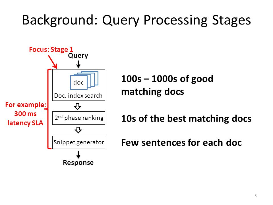 Background: Query Processing Stages
