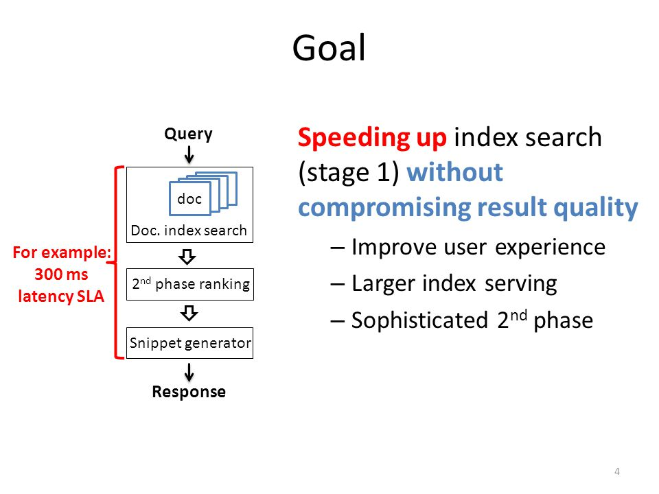 Goal Query. Speeding up index search (stage 1) without compromising result quality. Improve user experience.