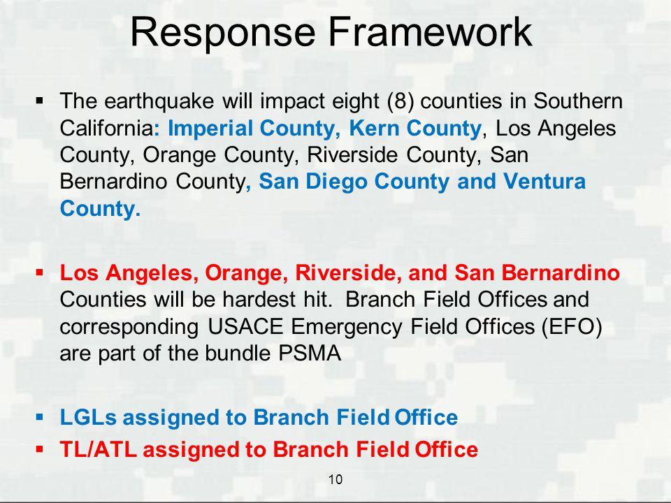 Response Framework
