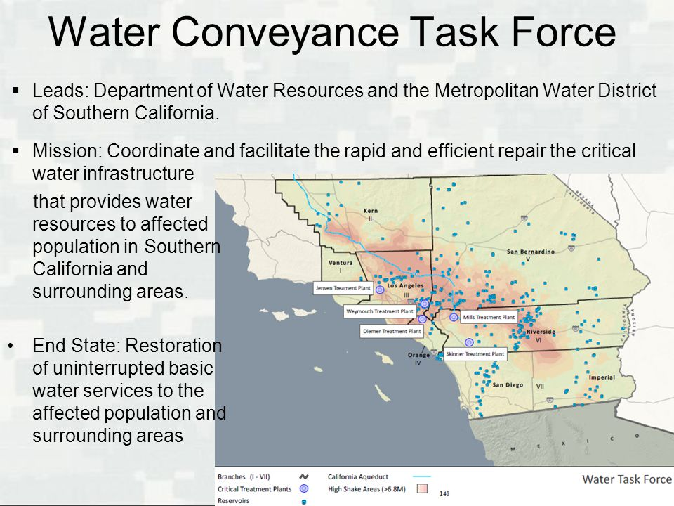 Water Conveyance Task Force