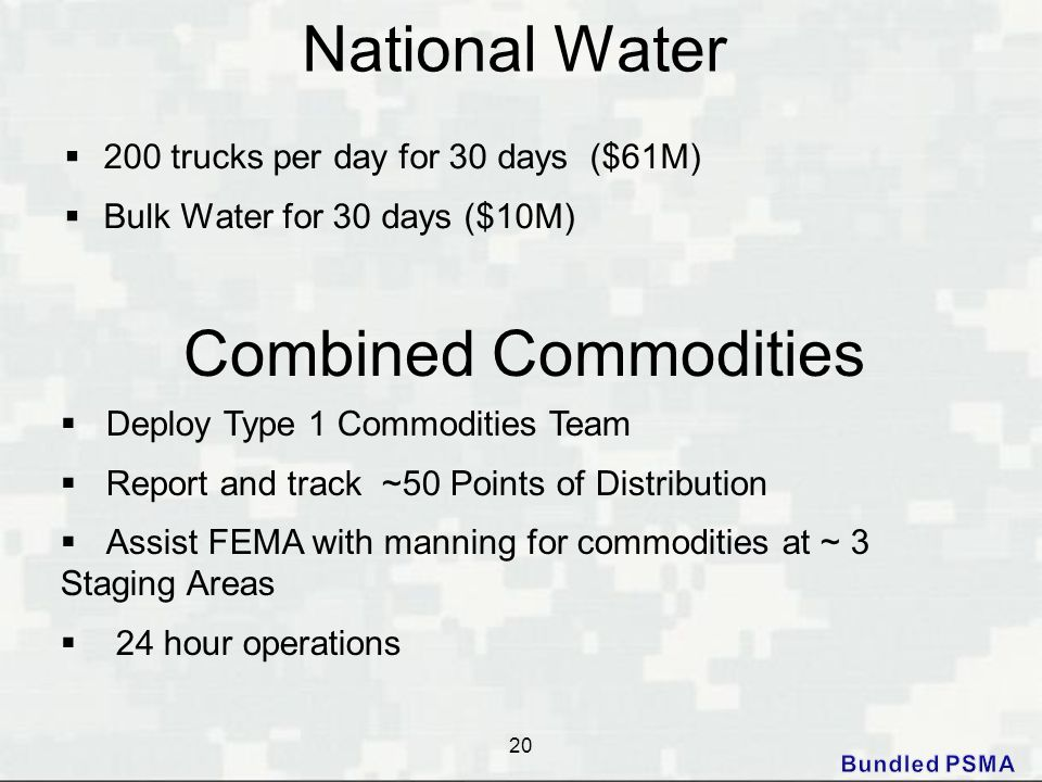 National Water Combined Commodities