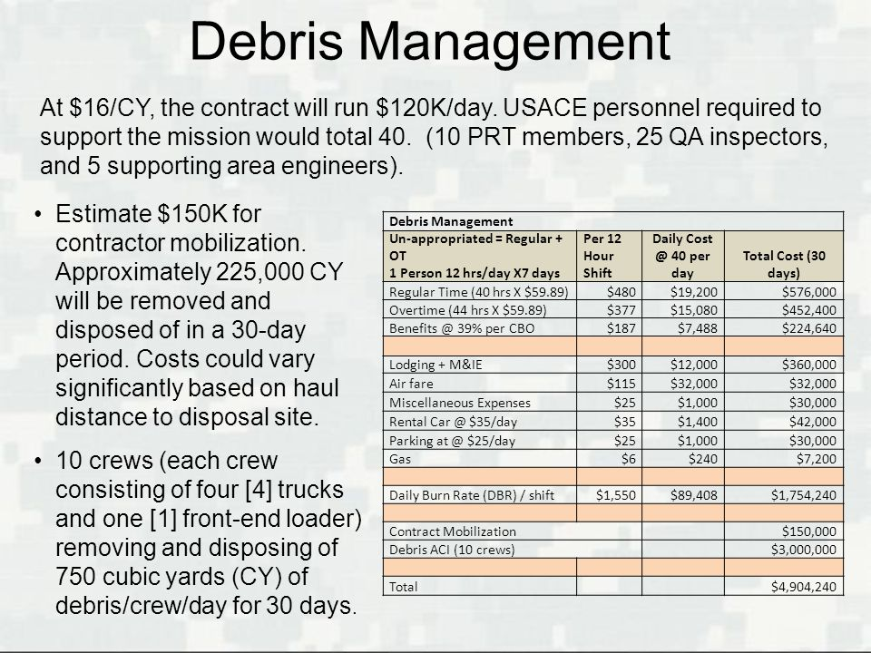 Debris Management