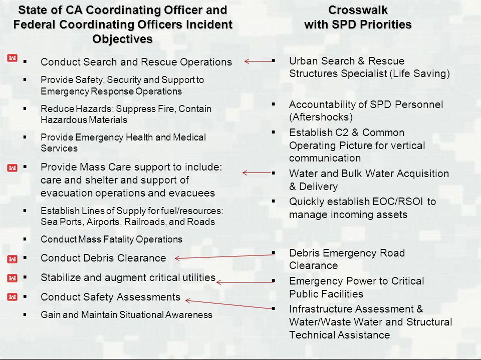 State of CA Coordinating Officer and Federal Coordinating Officers Incident Objectives