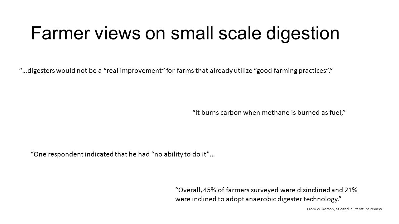 Farmer views on small scale digestion