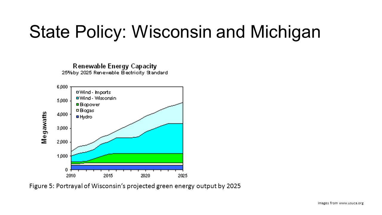 State Policy: Wisconsin and Michigan